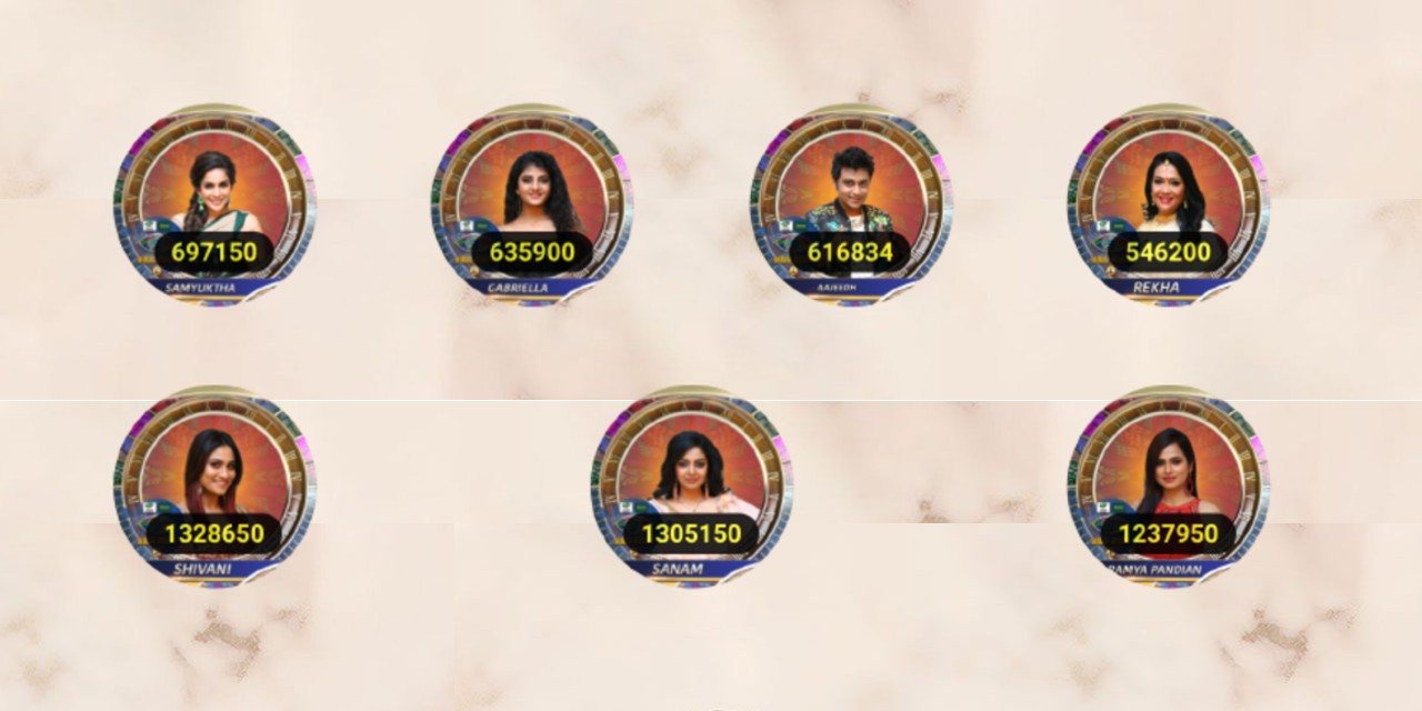 Latest Result and Vote Counts Bigg Boss tamil